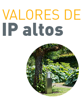Valores de IP altos
